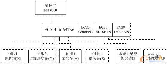 电路 电路图 电子 设计 素材 原理图 562_219