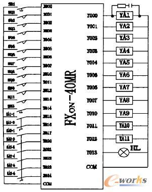 通过限位开关,压力继电器采集信号, 再由plc 控制液压系统的电磁换向图片