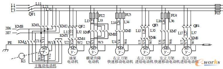 m1 为工作台主拖动电动机,它采用星三角降压启动和能耗制动,仅有正向