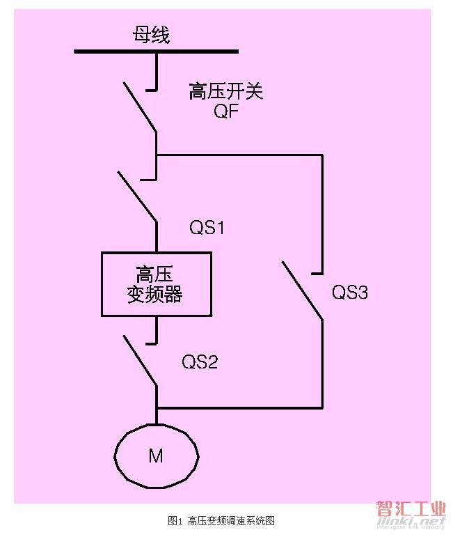 可以互换,整流侧为二极管三相电桥,通过对igbt逆变电桥进行正弦pwm