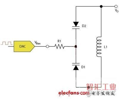 电路调节,例如无线应用中,无线麦克风和收音机中使用的射频振荡器和